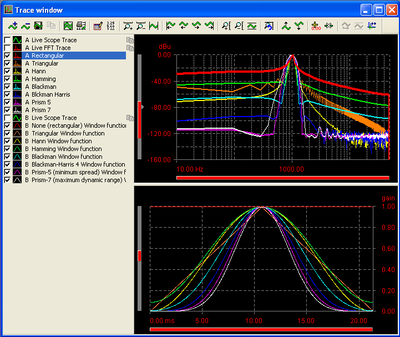 Comparison of FFT windows and their resulting spectra with a sine wave